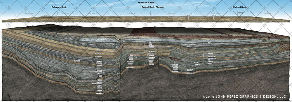 M15 - Permian Basin Regional Schematic, oil and gas graphics, oil and gas schematics, Permian Basin Map