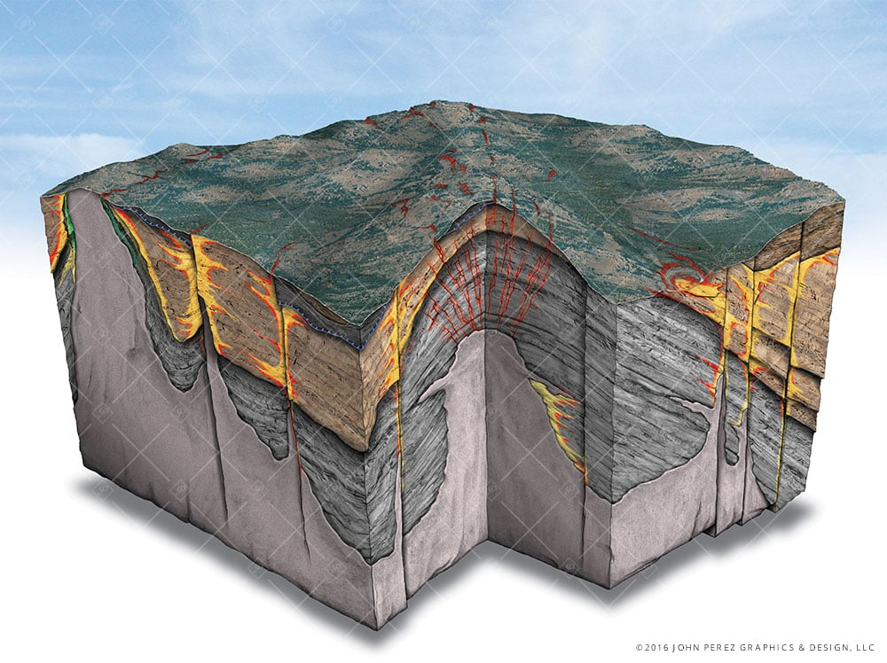 Utah Gold Mine Schematic, oil and gas graphics, oil and gas schematics
