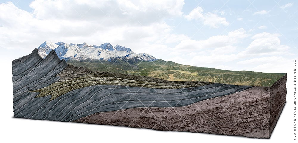 Mountainous Surface Mining Schematic, oil and gas graphics, oil and gas schematics