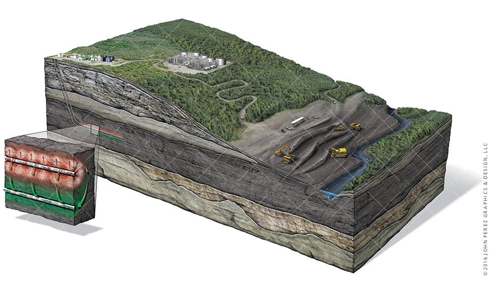Oil Sand Surface Mining Schematic, oil and gas graphics, oil and gas schematics