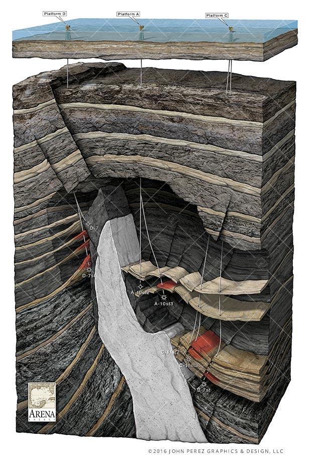 Offshore Production Platforms Schematic, oil and gas graphics, oil and gas schematics, drilling geology, john perez graphics