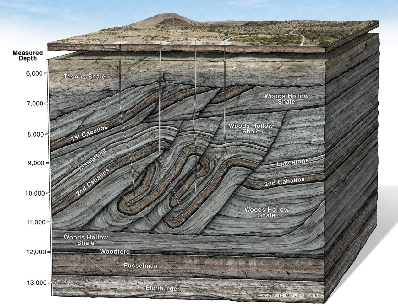 john perez graphics, drilling geology, Metamorphic Folding Faulting Schematic, oil and gas graphics, oil and gas schematics