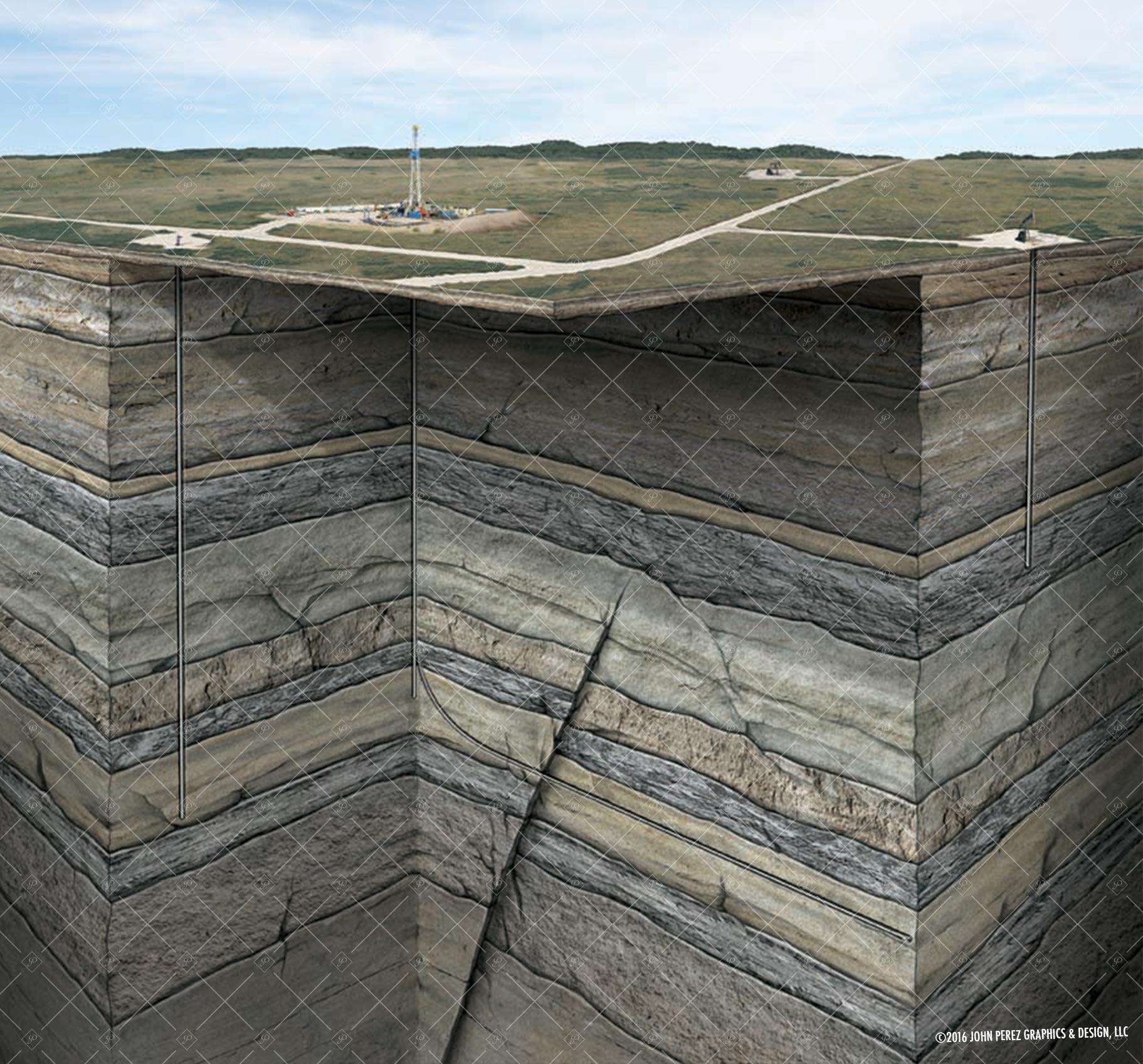 Vertical Horizontal Drilling Comparison Schematic, oil and gas graphics, oil and gas schematics