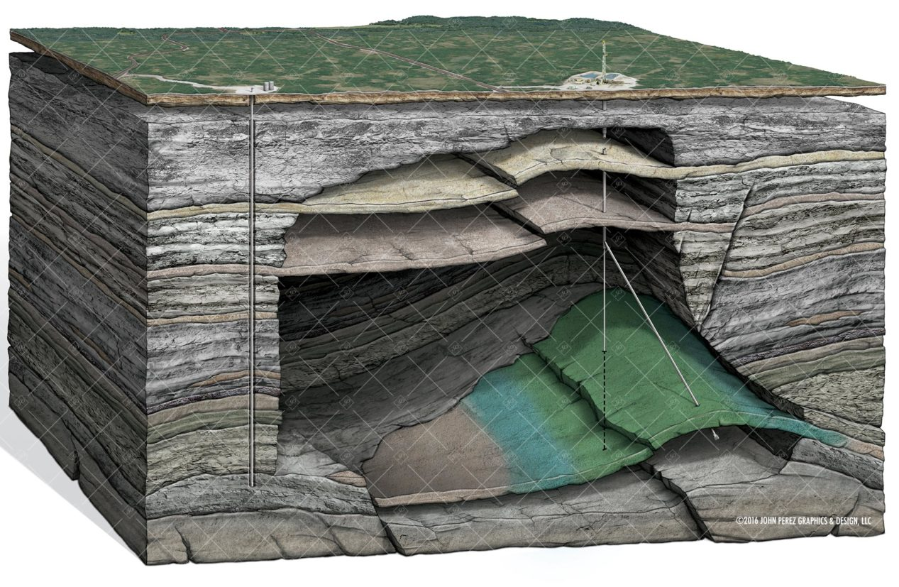 john perez graphics, drilling geology, Drilling Vertical, Oil Sidetrack Wells, oil and gas graphics, oil and gas schematics