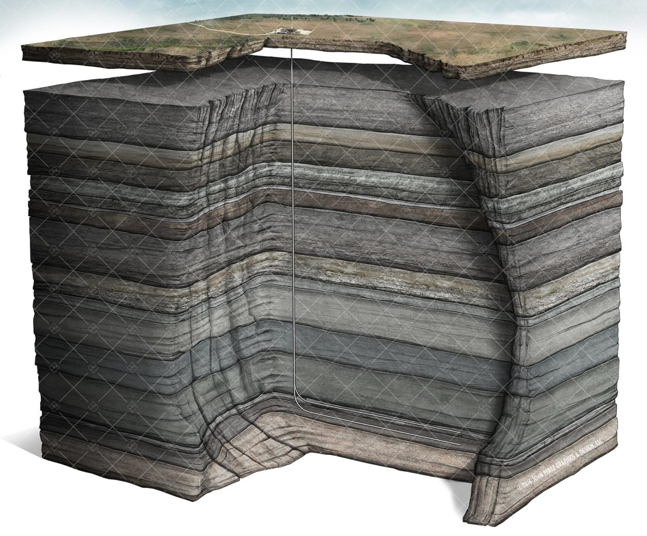 john perez graphics, Bakken Shale, Dual Horizontals Schematic, drilling  geology, oil and