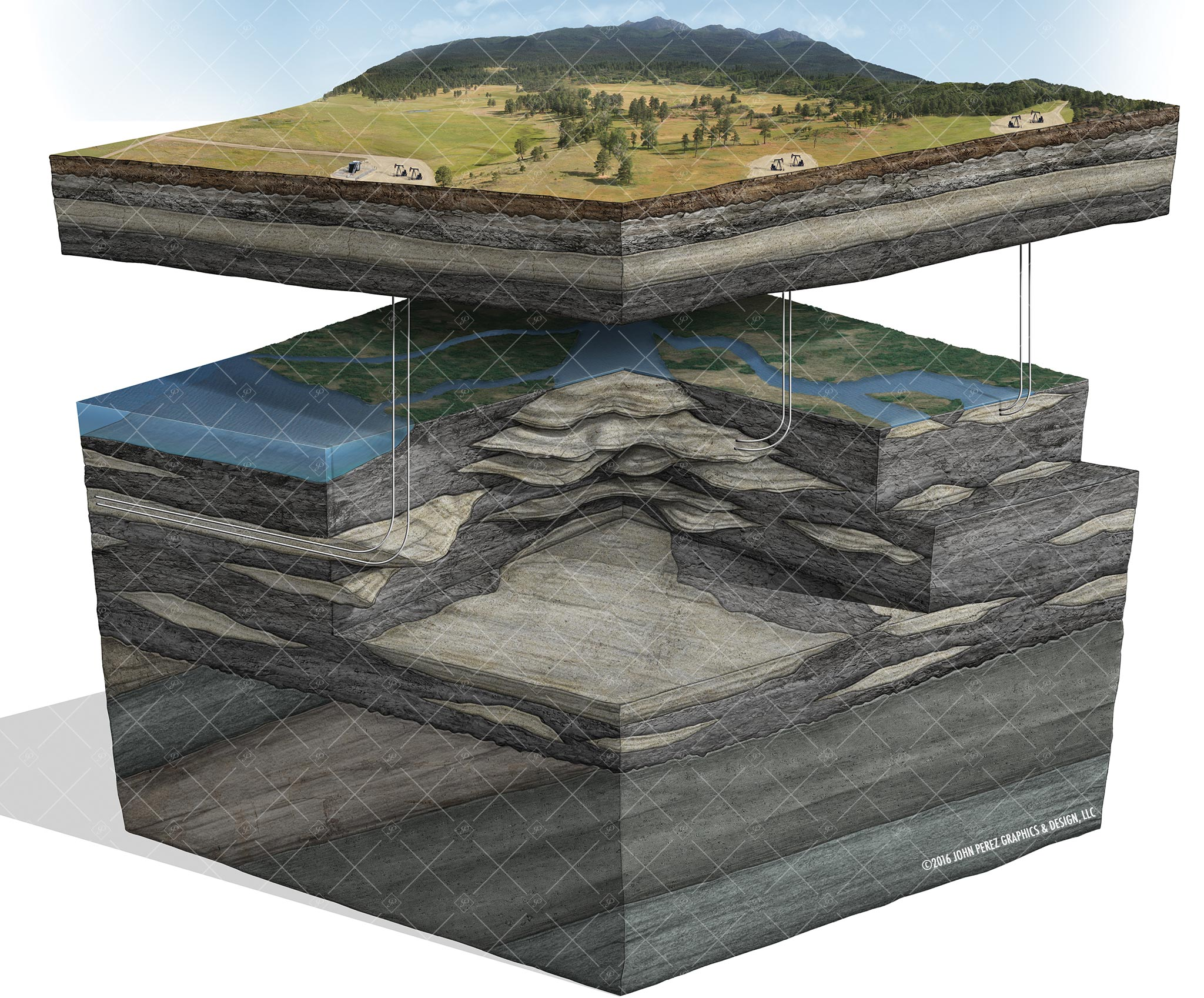 Geologic Deposition Multi Lateral Schematic, Dual Horizontals, drilling geology, oil and gas graphics, oil and gas schematics, john perez graphics, geology illustration