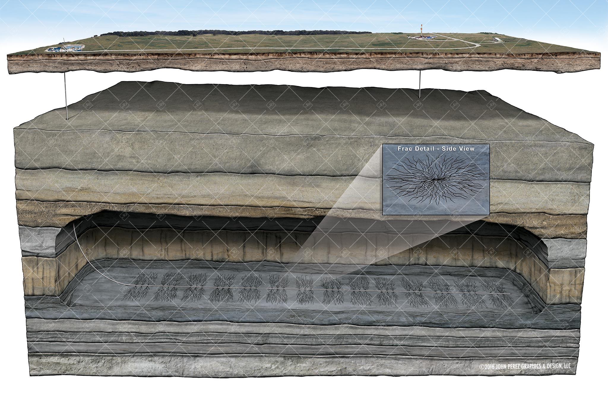John Perez Graphics, Horizontal Shale, 9 Frac Schematic, drilling geology, oil and gas graphics, oil and gas schematics