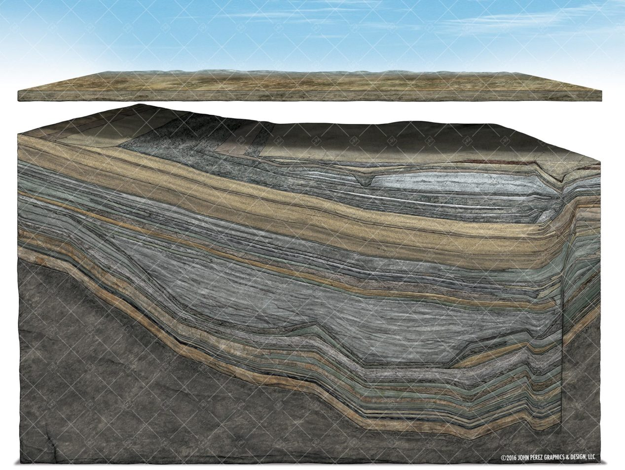 john perez graphics, Permian Delaware Basin Schematic, drilling geology, oil and gas graphics, oil and gas schematics, Permian Geology, Permian Basin, oil and gas illustration