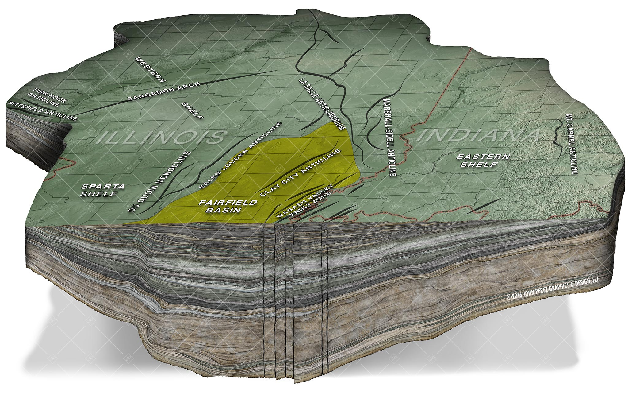 Fairfield Basin Stratigraphy Schematic, drilling geology, oil and gas graphics, oil and gas schematics, john perez graphics, oil and gas illustration