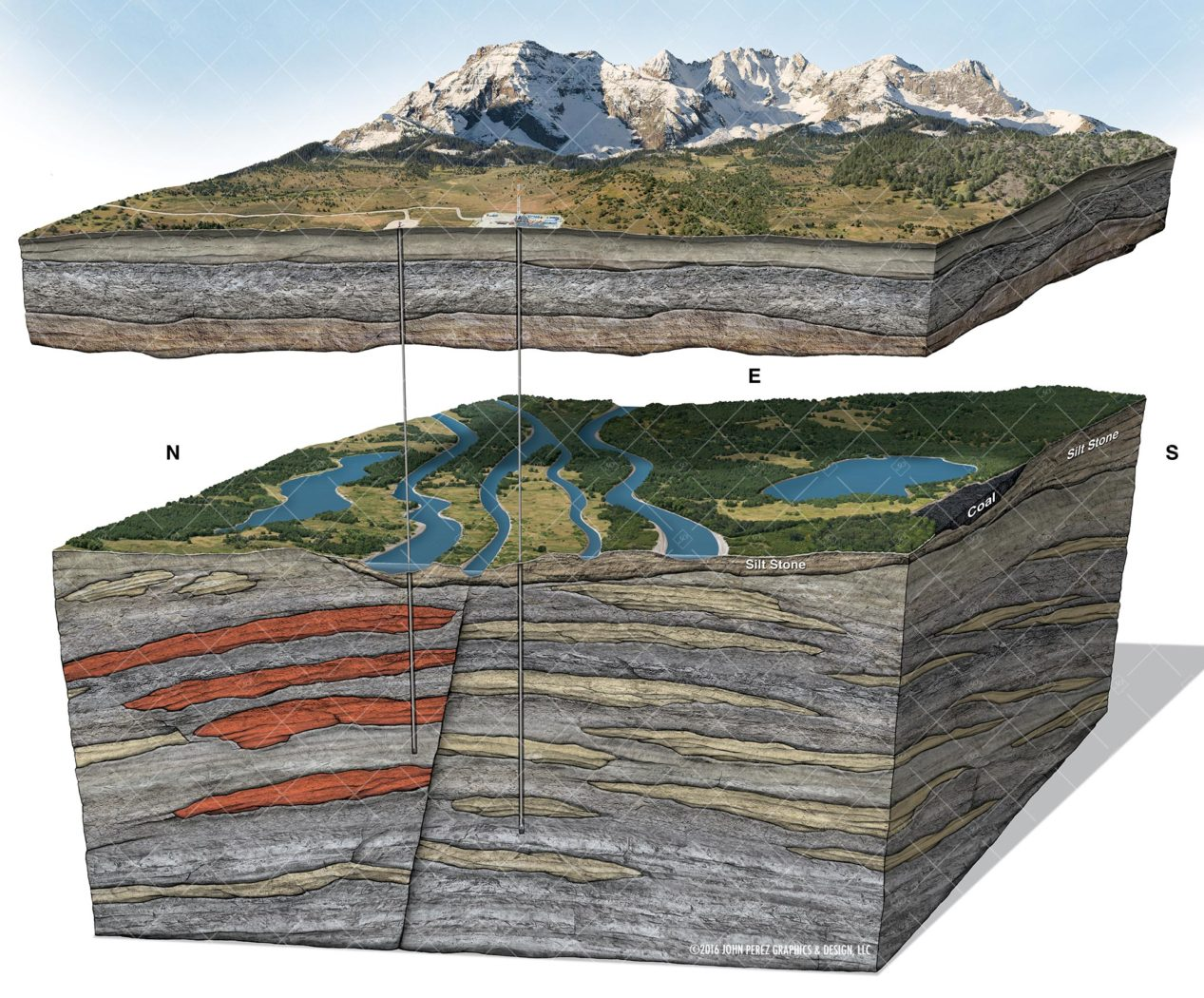Channel Sand Deposition Schematic, drilling geology, oil and gas graphics, oil and gas schematics, john perez graphics, oil and gas illustration