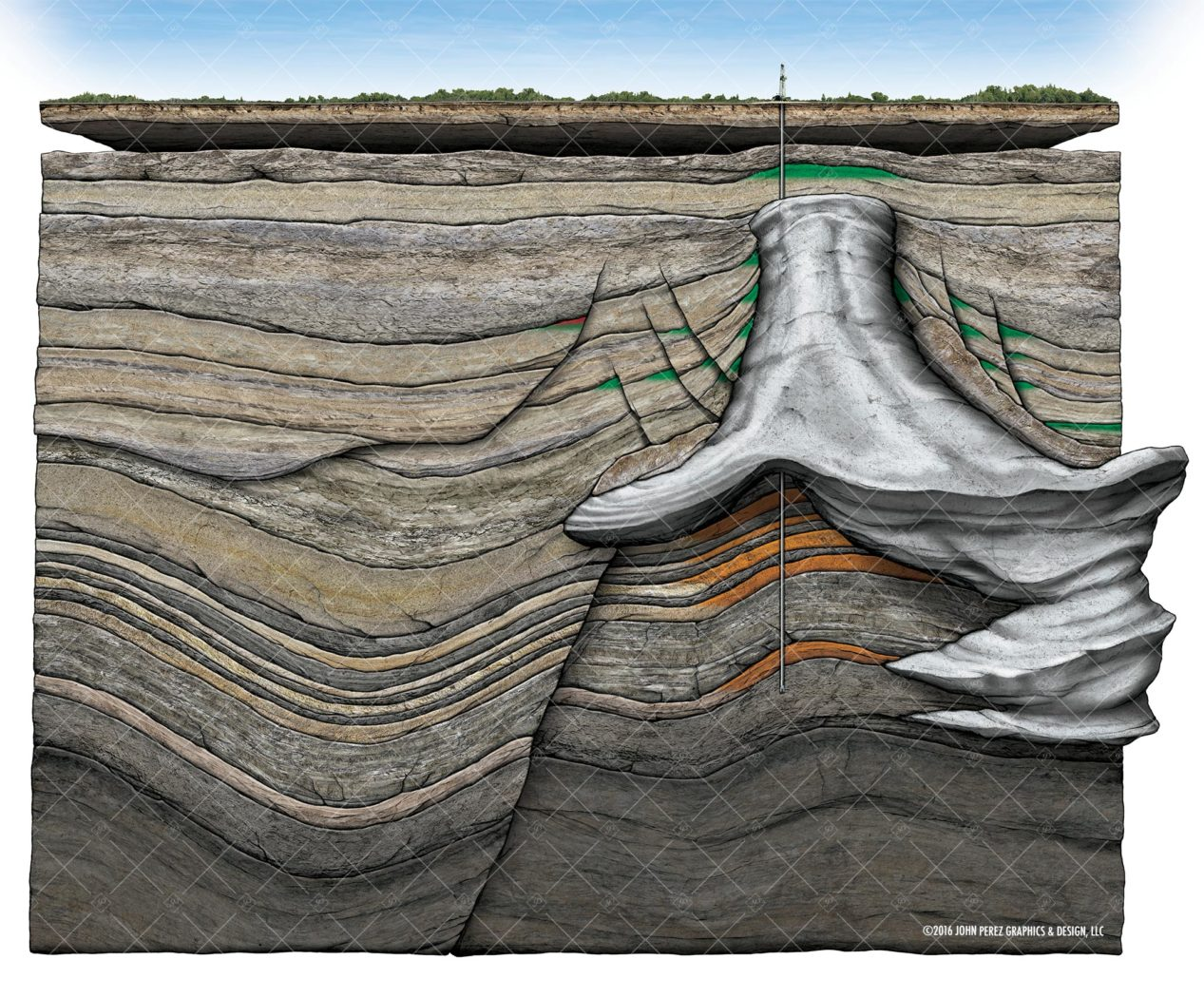 Salt Dome Multi Zone Schematic, Fault Traps, salt dome, John perez graphics, oil and gas graphics, oil and gas schematics, john perez graphics, geology illustration