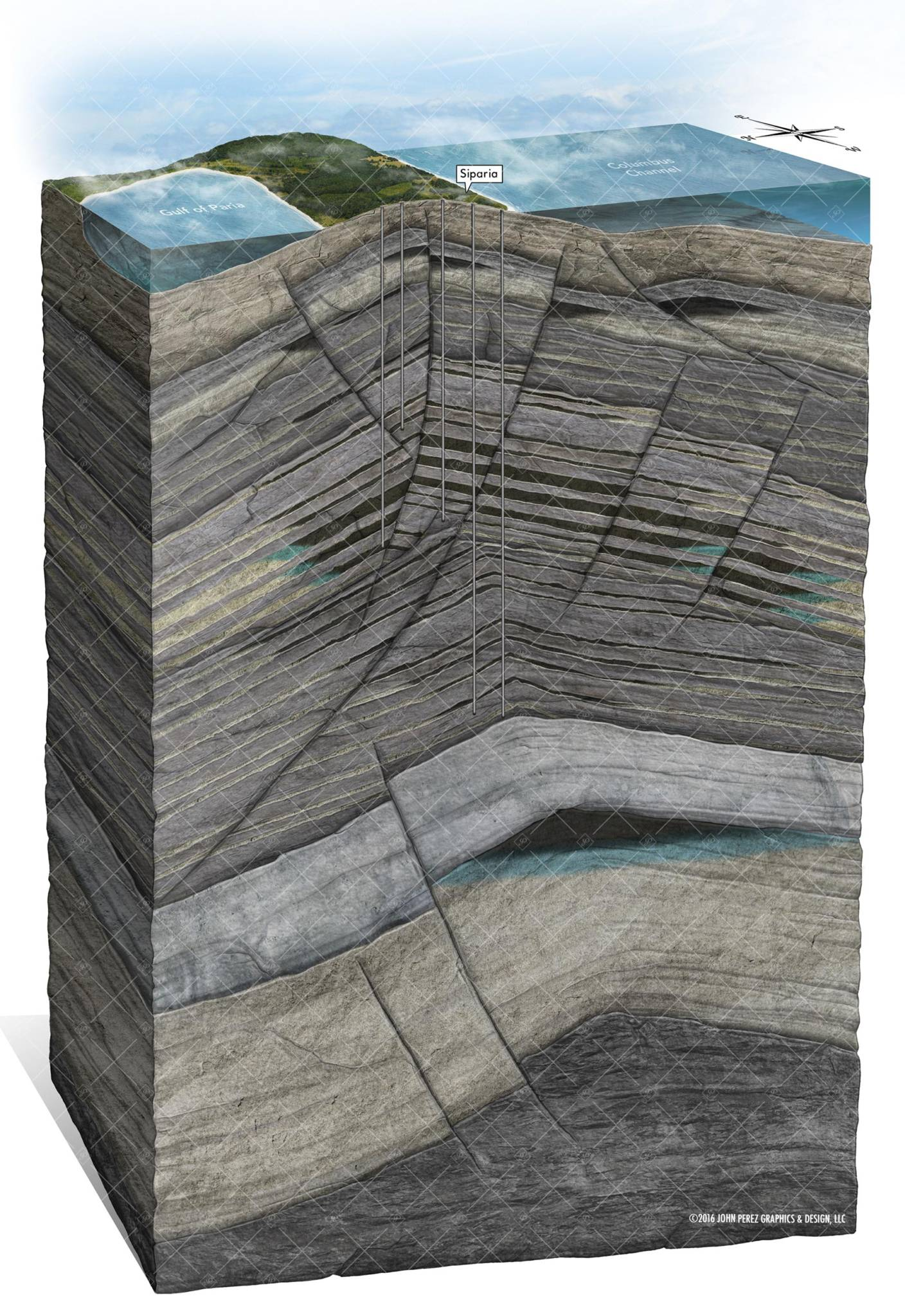 Multiple Fault Block Trapped Hydrocarbons, drilling geology, oil and gas graphics, oil and gas schematics, oil and gas graphics, john perez graphics, oil and gas illustration