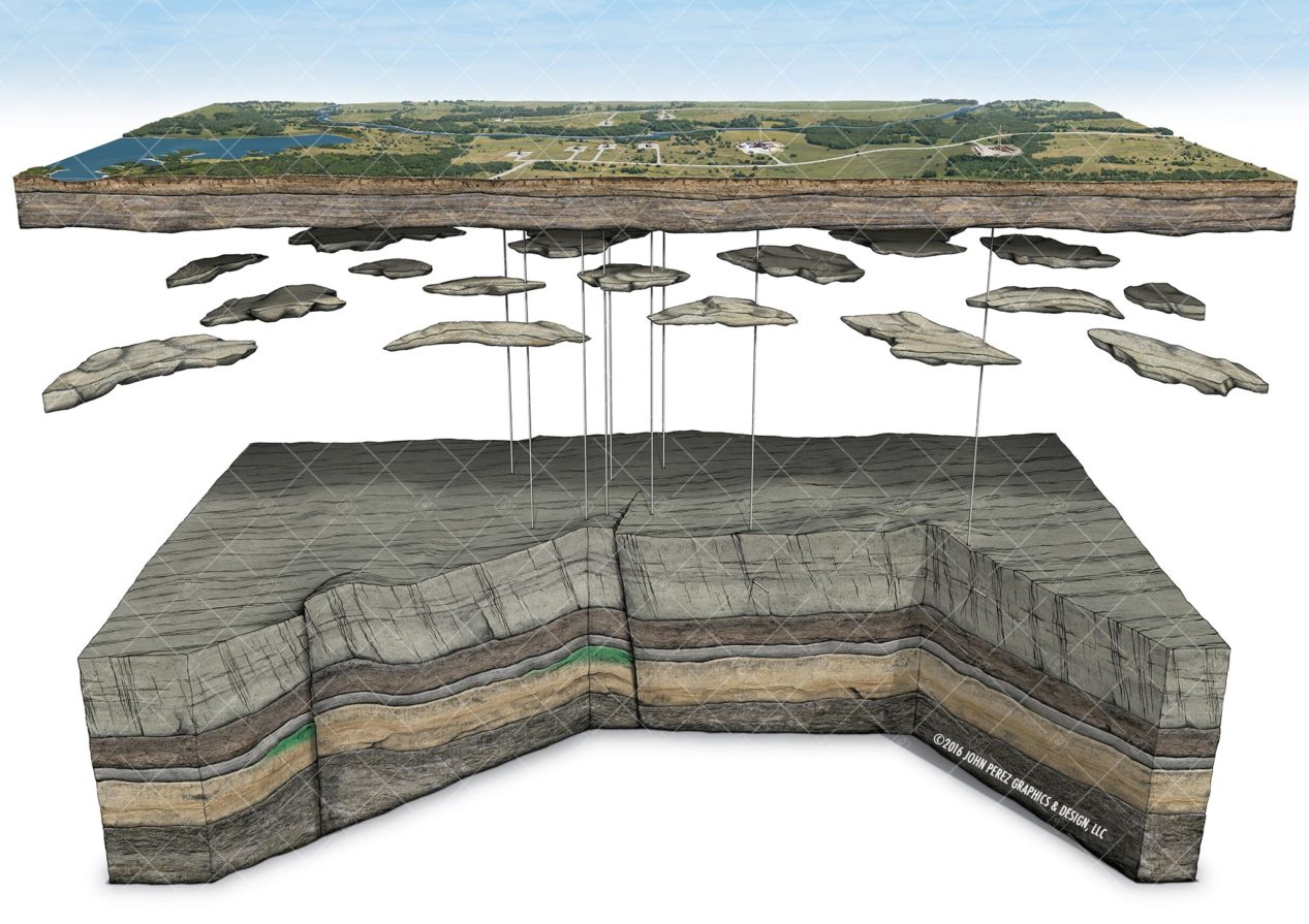 Shallow Interbedded Sands Deeper Sand Targets, oil and gas graphics, oil and gas schematics, oil and gas illustration