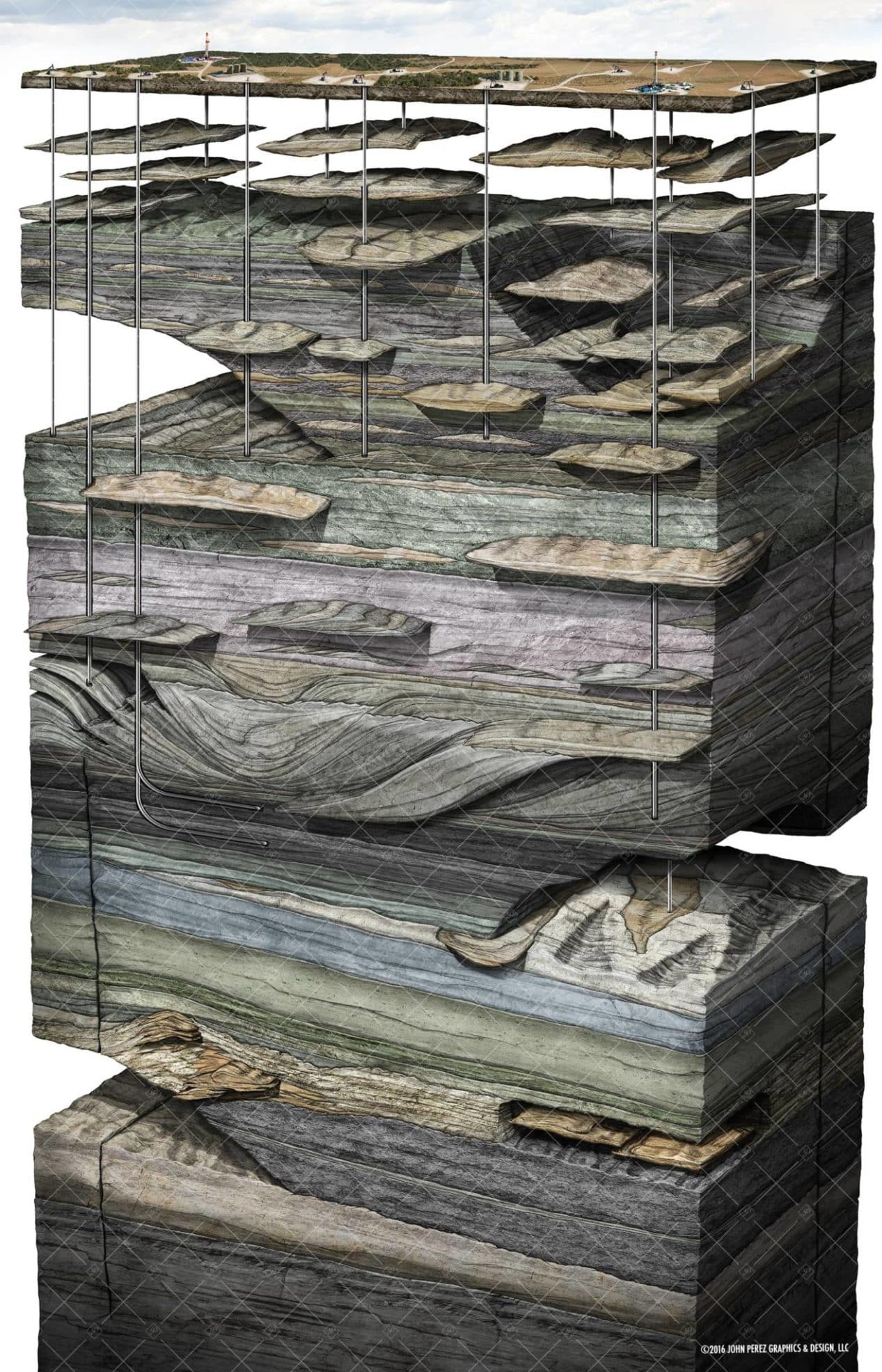 Illinois Basin Vertical Horizontal Channel Sand Drilling, drilling geology, oil and gas graphics, oil and gas schematics