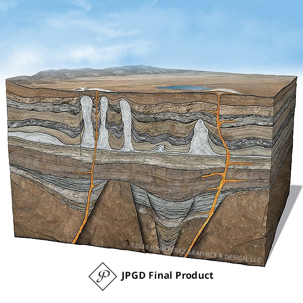 john perez graphics,salt geology, drilling geology, oil and gas graphics, oil and gas schematics