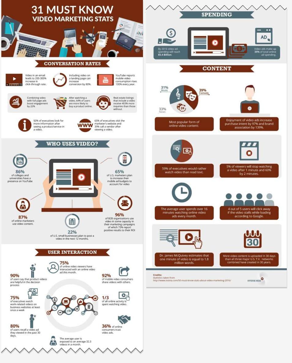 video-marketing-statistics-infographic2