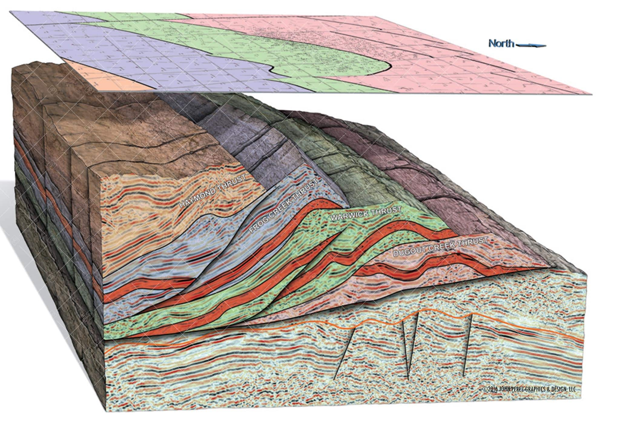 Permian Basin Region Thrust Schematic, drilling geology, oil and gas graphics, oil and gas schematics, permian basin, john perez graphics, Permian Basin Map
