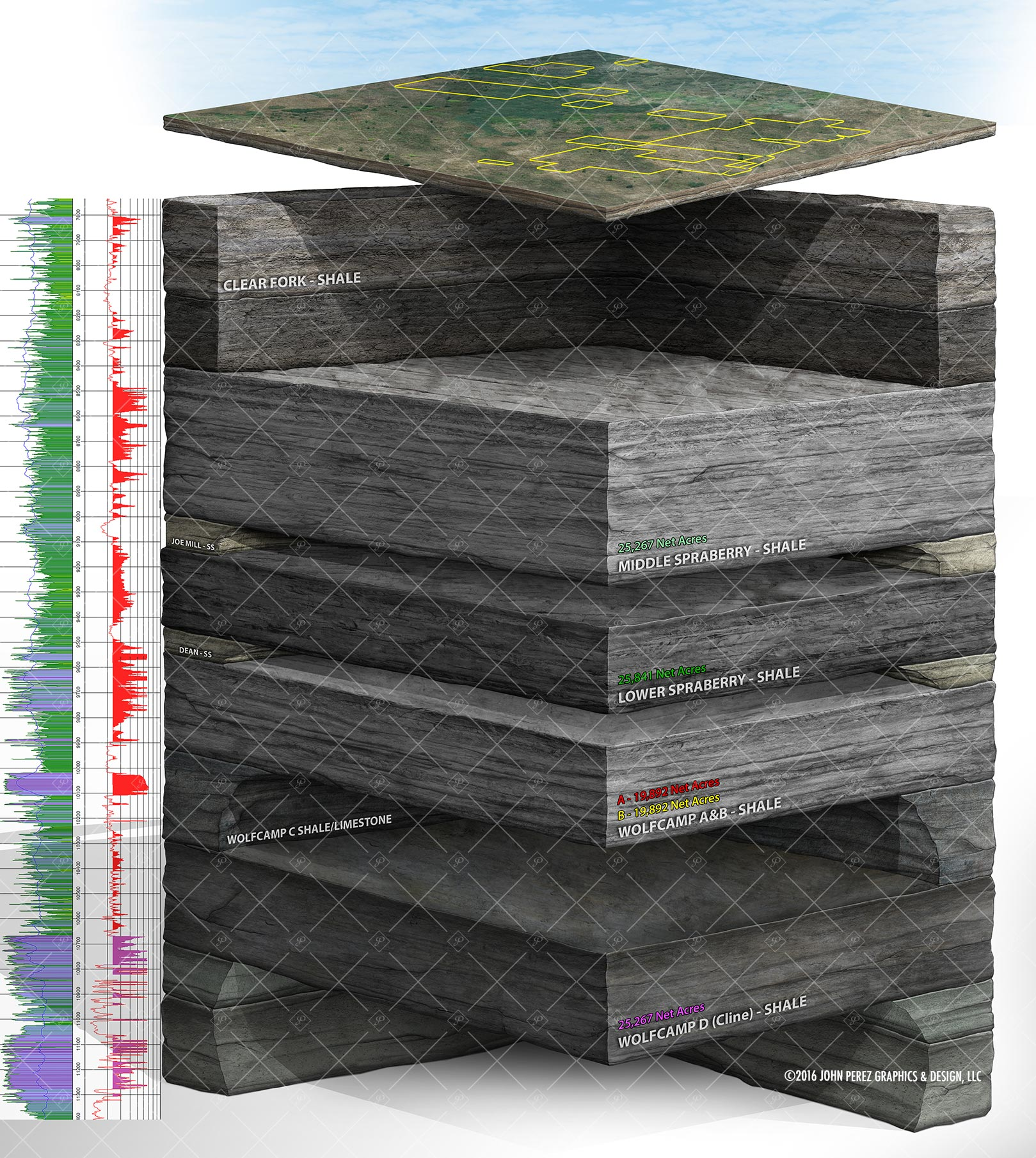Permian Basin Stacked Pay Schematic, drilling geology, oil and gas graphics, oil and gas schematics, permian basin, john perez graphics, Permian Basin Map, geology illustration