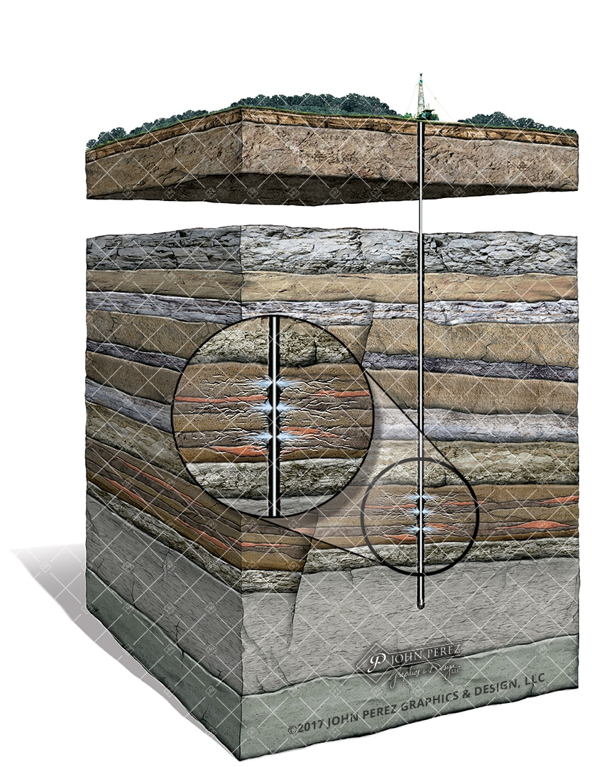 Vertical Drilling Multi-Stage Frac Schematic, oil and gas graphics, oil and gas schematics, schematic, diagram, drilling geology, geology illustration