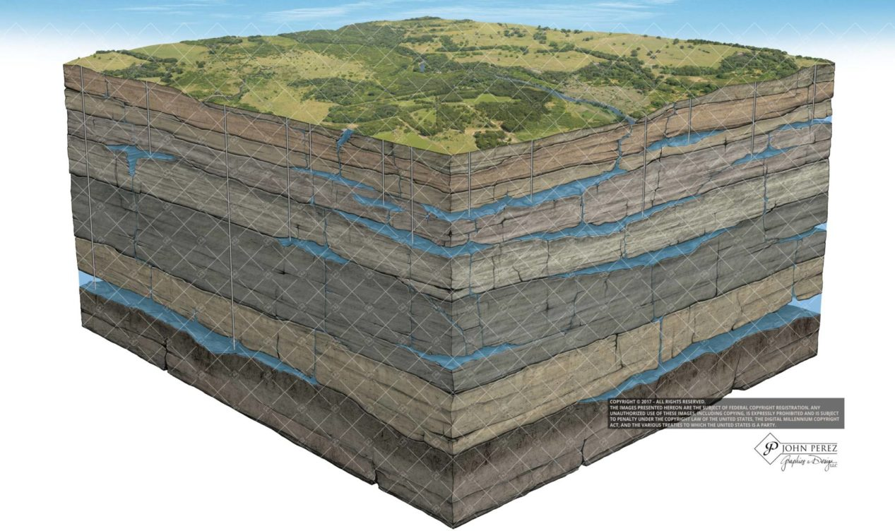 Aquifer Schematic Illustration, john perez graphics, drilling geology, aquifer, drilling water, schematic illustration