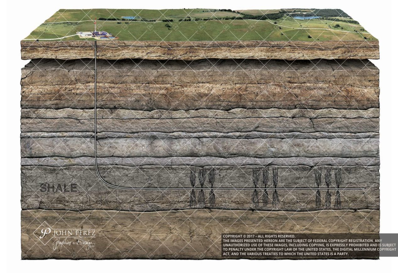 Horizontal Shale Drilling Frac Oil Gas Schematic, John Perez Graphics, horizontal shale drilling, Shale Schematic, drilling geology, oil and gas graphics, oil and gas schematics, geology illustration