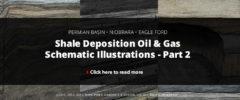 Shale Deposition Oil Gas Schematic Illustrations – Part 2