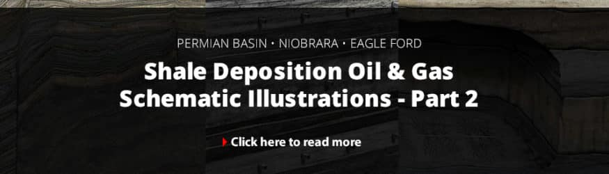 Shale Deposition Oil Gas Schematic Illustrations – Part 2