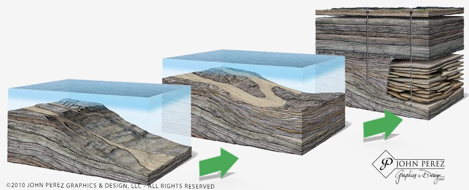 Geologic Deposition Animations, john perez graphics, petroleum art, oil gas graphics