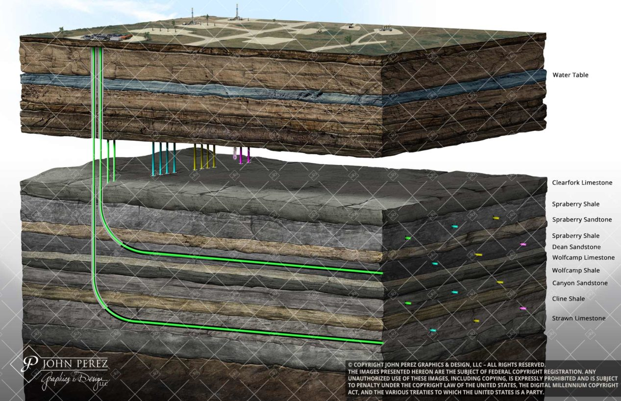 Midland Basin Stacked Pay Oil Gas Illustration, petroleum art
