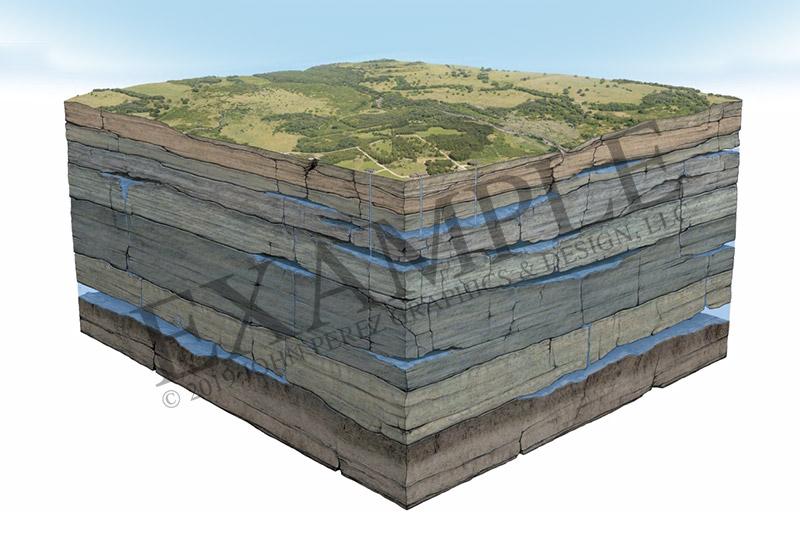 aquifer, what is an aquifer, oilfield maps, oilfield map, industrial graphics, litigation graphics, geoart, john perez graphics, cutaway diagrams, technical graphics