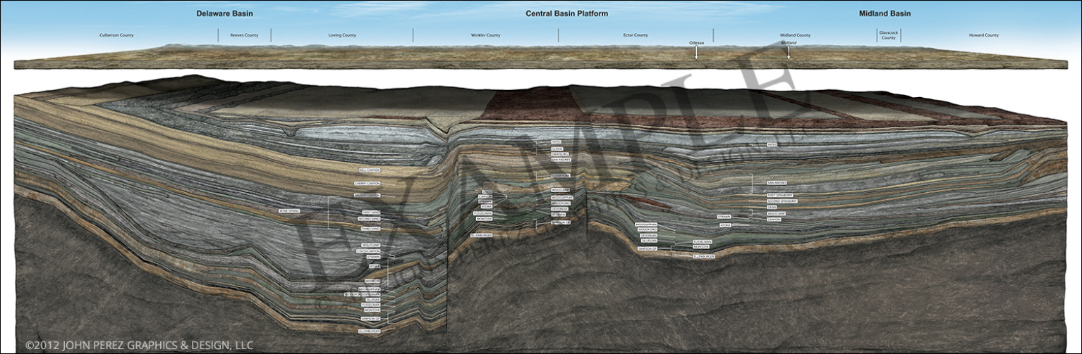 stock graphics, permian map, permian basin, delaware basin, central basin platform, oilfield map, oil rig, geoart, oil graphics, technical graphics, infographics, industrial graphics, john perez graphics, brochure graphics, cutaway diagram