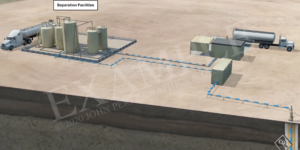 SALTWATER DISPOSAL WELL ANIMATION