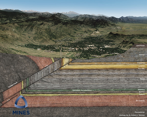 colorado school of mins, cutaway diagram, technical graphics, industrial graphics, infographic, Niobrara